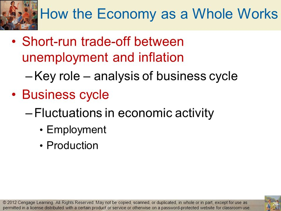 How the Economy as a Whole Works Short-run trade-off between unemployment and inflation –Key role – analysis of business cycle Business cycle –Fluctua