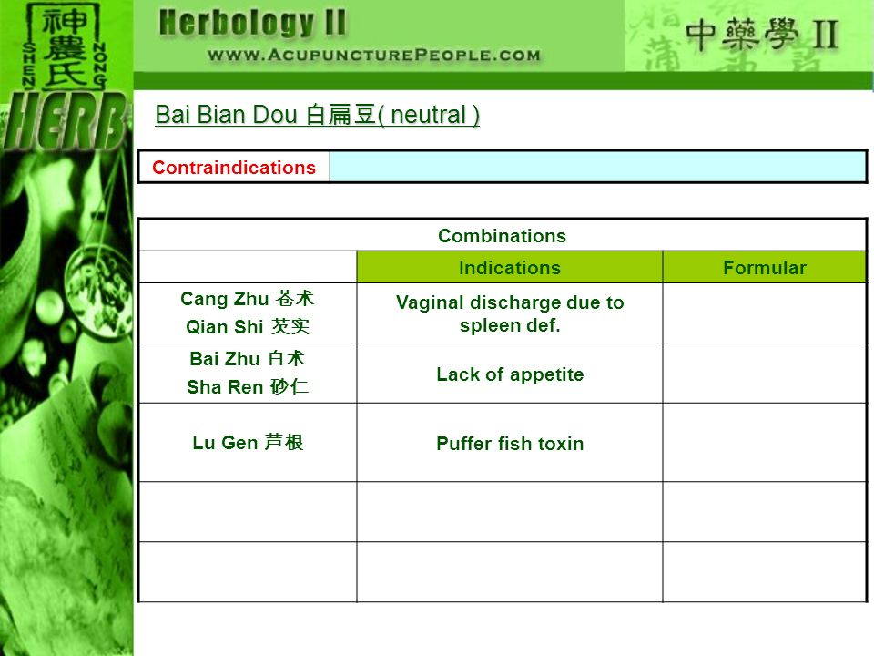 Contraindications Combinations IndicationsFormular Cang Zhu Qian Shi Vaginal discharge due to spleen def. Bai Zhu Sha Ren Lack of appetite Lu Gen Puff