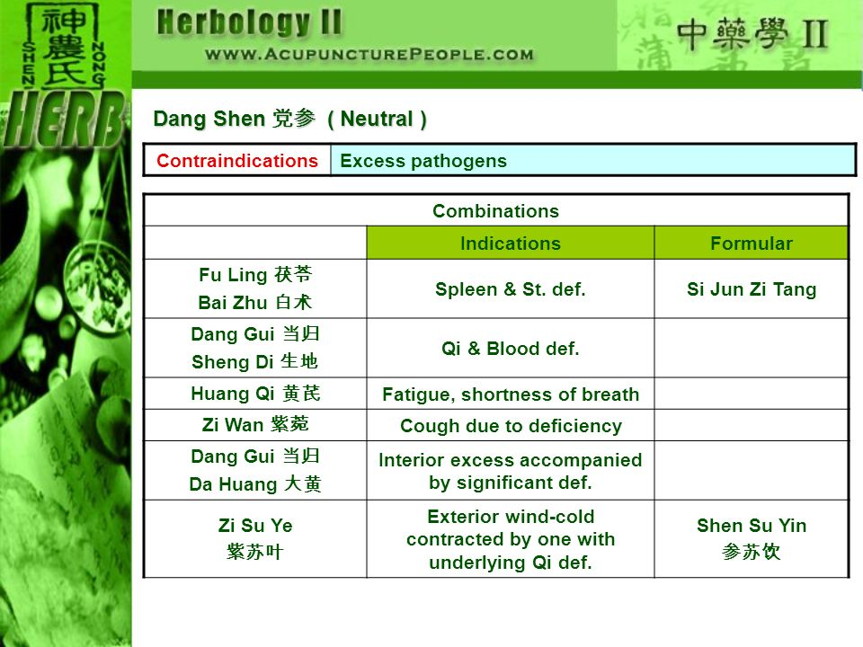 ContraindicationsExcess pathogens Combinations IndicationsFormular Fu Ling Bai Zhu Spleen & St. def.Si Jun Zi Tang Dang Gui Sheng Di Qi & Blood def. H