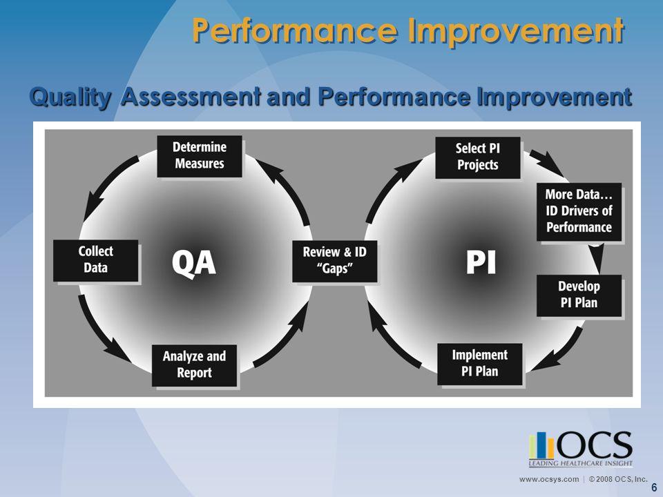 www.ocsys.com © 2008 OCS, Inc. 6 Performance Improvement Quality Assessment and Performance Improvement