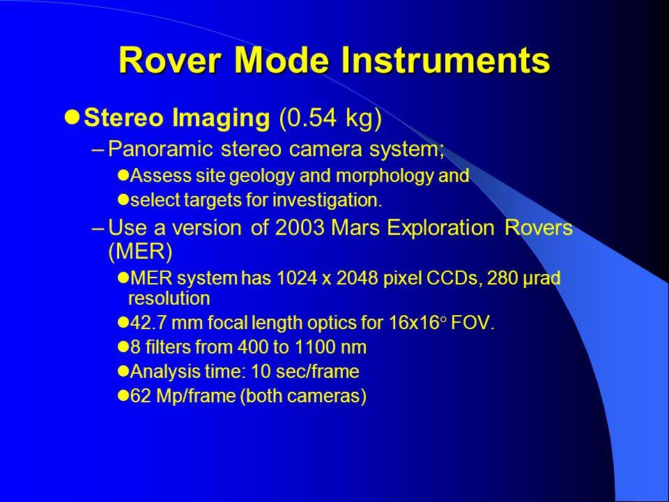 Rover Mode
