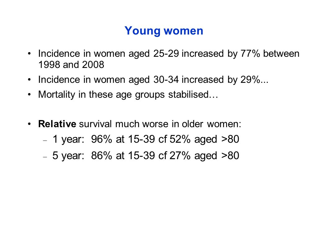 Young women Incidence in women aged 25-29 increased by 77% between 1998 and 2008 Incidence in women aged 30-34 increased by 29%... Mortality in these