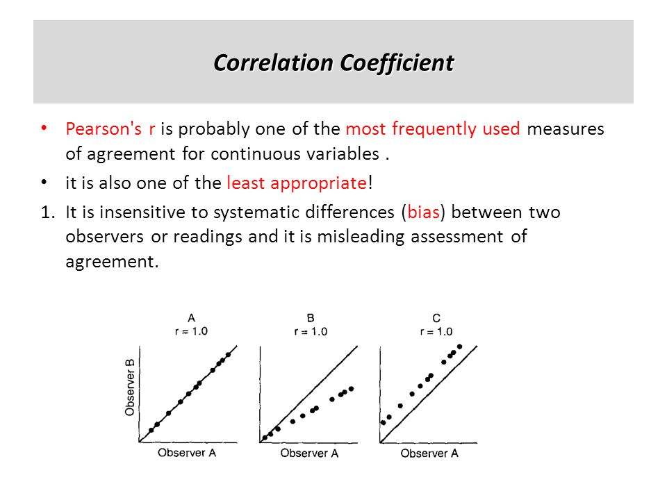 Pearson's r is probably one of the most frequently used measures of agreement for continuous variables. it is also one of the least appropriate! 1.It