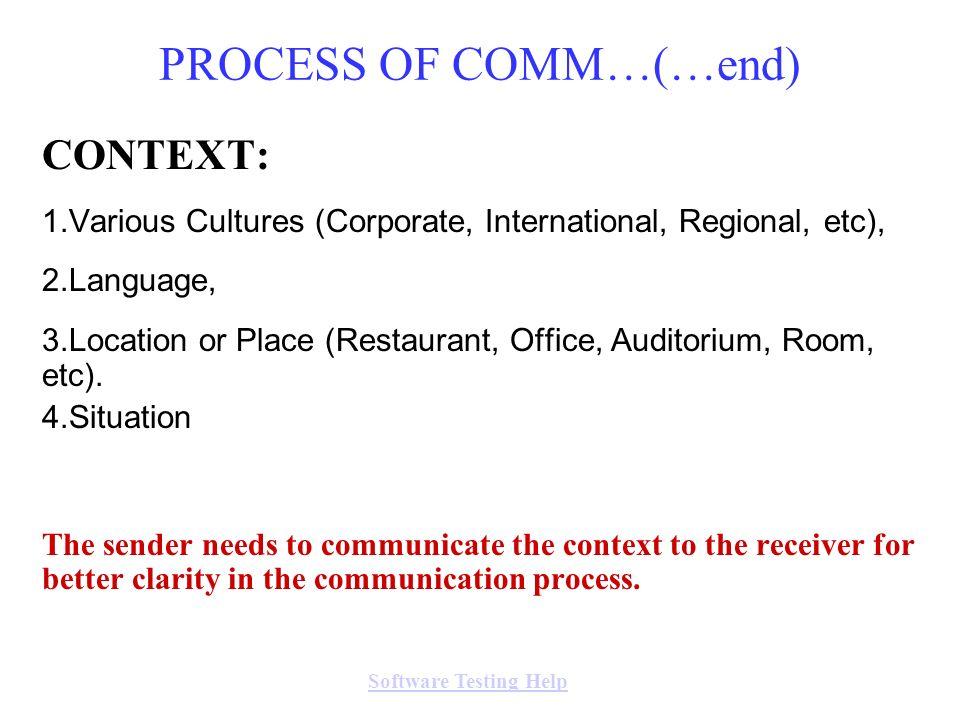 CONTEXT: 1.Various Cultures (Corporate, International, Regional, etc), 2.Language, 3.Location or Place (Restaurant, Office, Auditorium, Room, etc). 4.