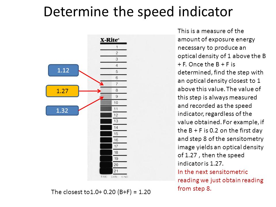 Determine the speed indicator This is a measure of the amount of exposure energy necessary to produce an optical density of 1 above the B + F. Once th