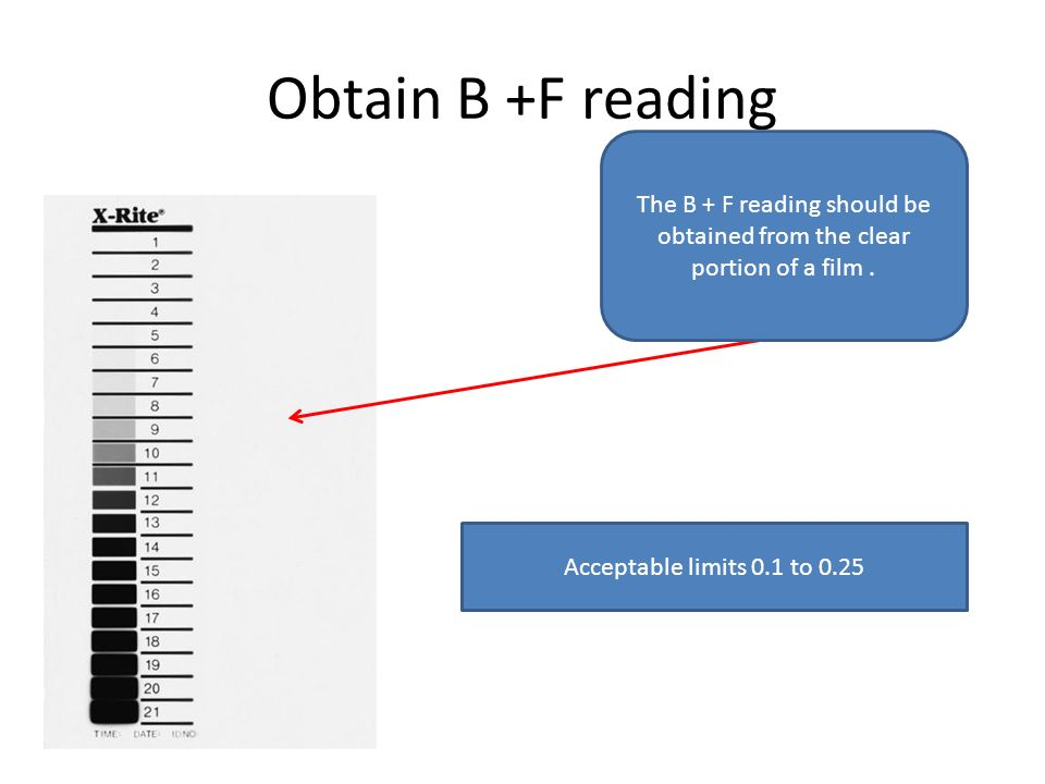 Obtain B +F reading The B + F reading should be obtained from the clear portion of a film. Acceptable limits 0.1 to 0.25
