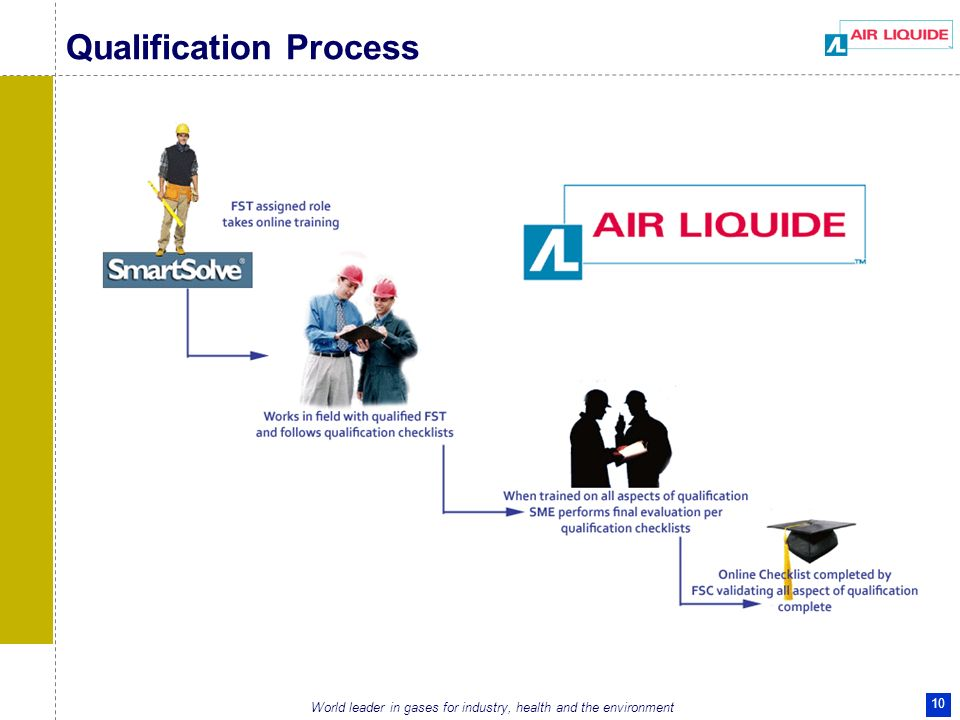 World leader in gases for industry, health and the environment 10 Qualification Process