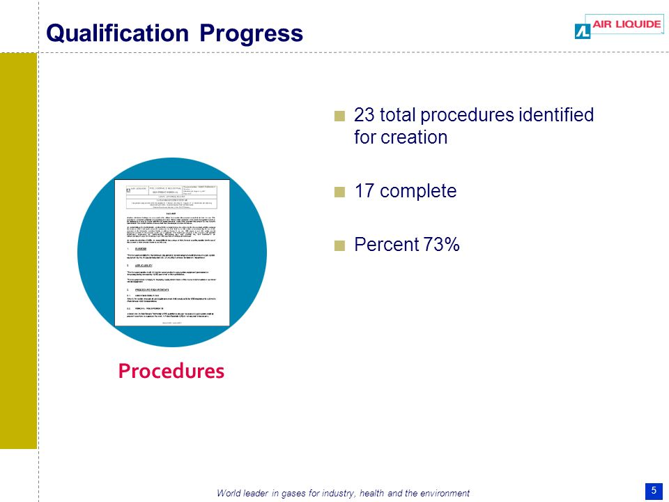 World leader in gases for industry, health and the environment 5 Qualification Progress 23 total procedures identified for creation 17 complete Percent 73% Procedures