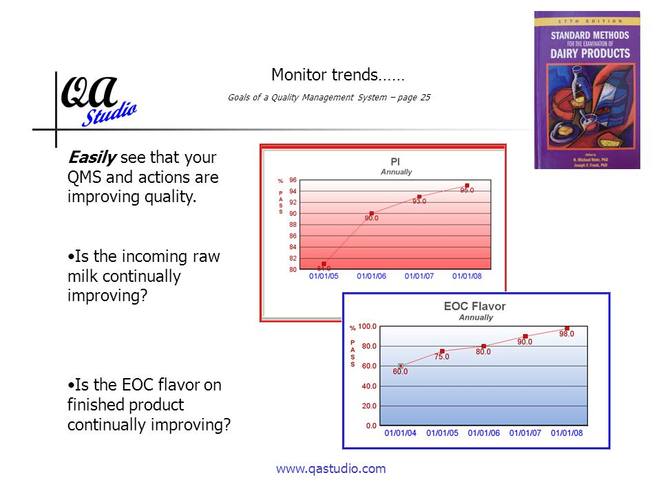 www.qastudio.com …..patterns of a process Results indicate possible training issues.