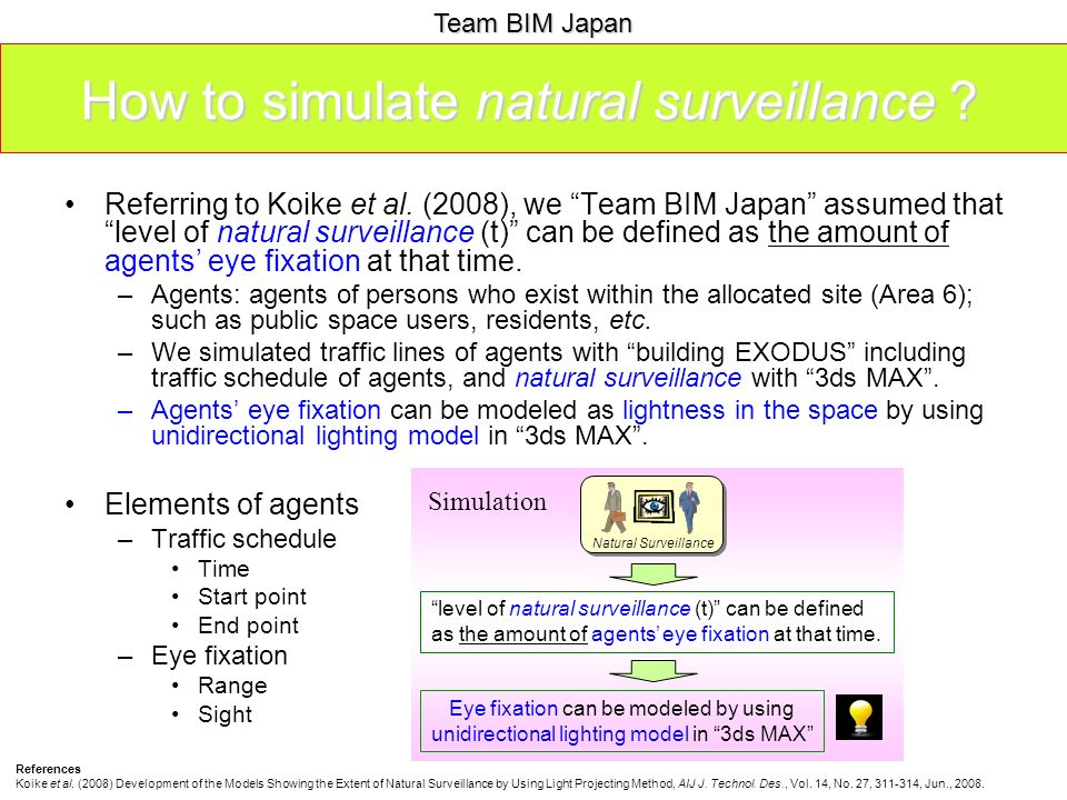 Team BIM Japan How to simulate natural surveillance ? Referring to Koike et al. (2008), we Team BIM Japan assumed that level of natural surveillance (
