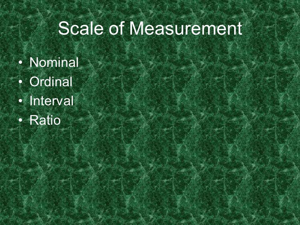 Scale of Measurement Nominal Ordinal Interval Ratio