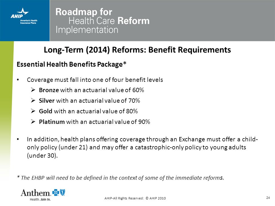 24 Long-Term (2014) Reforms: Benefit Requirements Essential Health Benefits Package* Coverage must fall into one of four benefit levels Bronze with an