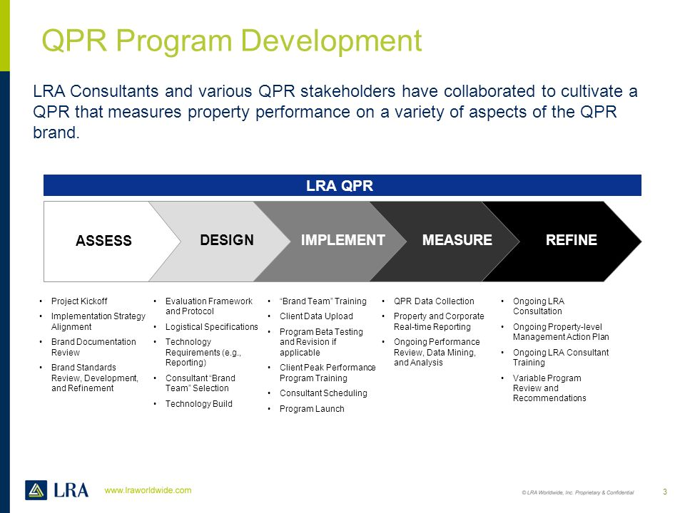 DESIGNIMPLEMENTMEASUREREFINE LRA QPR 3 ASSESS Project Kickoff Implementation Strategy Alignment Brand Documentation Review Brand Standards Review, Development, and Refinement Evaluation Framework and Protocol Logistical Specifications Technology Requirements (e.g., Reporting) Consultant Brand Team Selection Technology Build Brand Team Training Client Data Upload Program Beta Testing and Revision if applicable Client Peak Performance Program Training Consultant Scheduling Program Launch QPR Data Collection Property and Corporate Real-time Reporting Ongoing Performance Review, Data Mining, and Analysis Ongoing LRA Consultation Ongoing Property-level Management Action Plan Ongoing LRA Consultant Training Variable Program Review and Recommendations LRA Consultants and various QPR stakeholders have collaborated to cultivate a QPR that measures property performance on a variety of aspects of the QPR brand.
