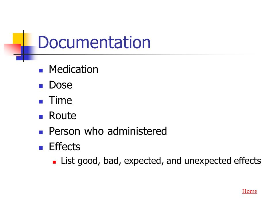 Documentation Medication Dose Time Route Person who administered Effects List good, bad, expected, and unexpected effects Home