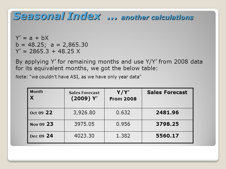 Month X Sales Forecast (2009) Y Y/Y From 2008 Sales Forecast Oct 09 223,926.800.6322481.96 Nov 09 233975.050.9563798.25 Dec 09 244023.301.3825560.17 Y = a + bX b = 48.25; a = 2,865.30 Y = 2865.3 + 48.25 X By applying Y for remaining months and use Y/Y from 2008 data for its equivalent months, we got the below table: Note: we couldnt have ASI, as we have only year data Seasonal Index … another calculations