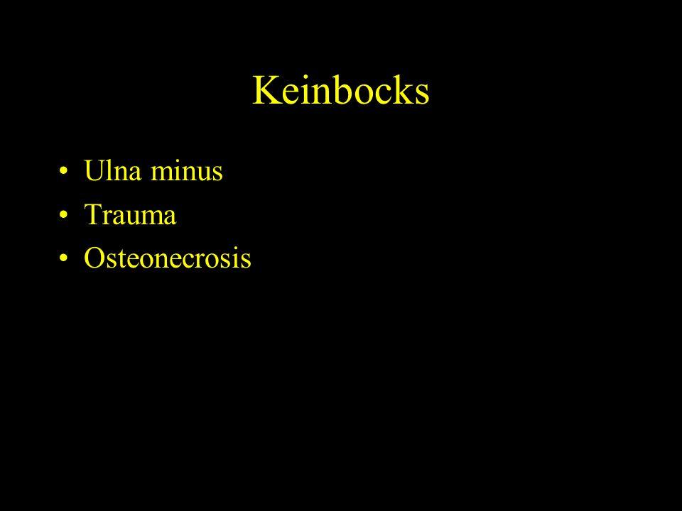 Keinbocks Ulna minus Trauma Osteonecrosis