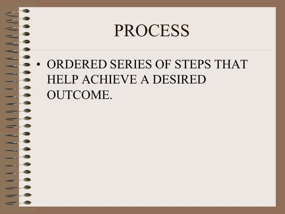 PROCESS ORDERED SERIES OF STEPS THAT HELP ACHIEVE A DESIRED OUTCOME.