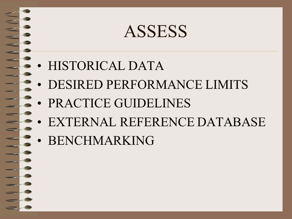 ASSESS HISTORICAL DATA DESIRED PERFORMANCE LIMITS PRACTICE GUIDELINES EXTERNAL REFERENCE DATABASE BENCHMARKING