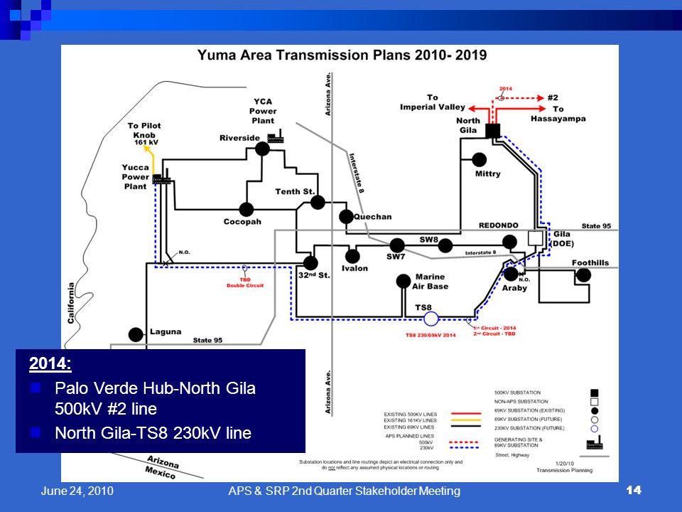 14 June 24, 2010 APS & SRP 2nd Quarter Stakeholder Meeting 2014: Palo Verde Hub-North Gila 500kV #2 line North Gila-TS8 230kV line