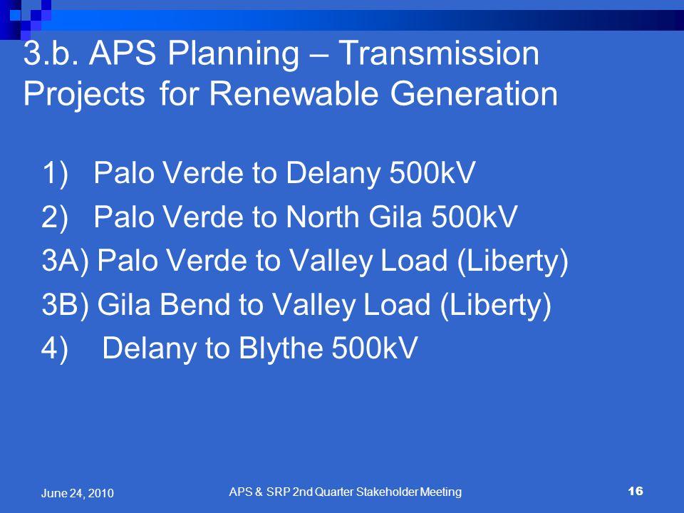 16 1) Palo Verde to Delany 500kV 2) Palo Verde to North Gila 500kV 3A) Palo Verde to Valley Load (Liberty) 3B) Gila Bend to Valley Load (Liberty) 4) D