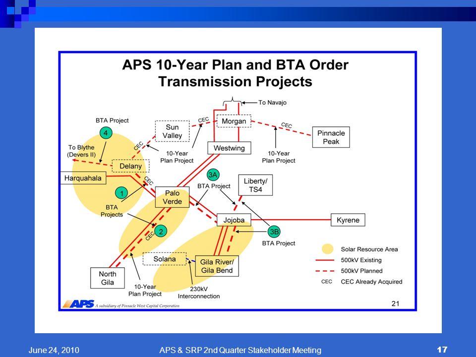 17 June 24, 2010 APS & SRP 2nd Quarter Stakeholder Meeting