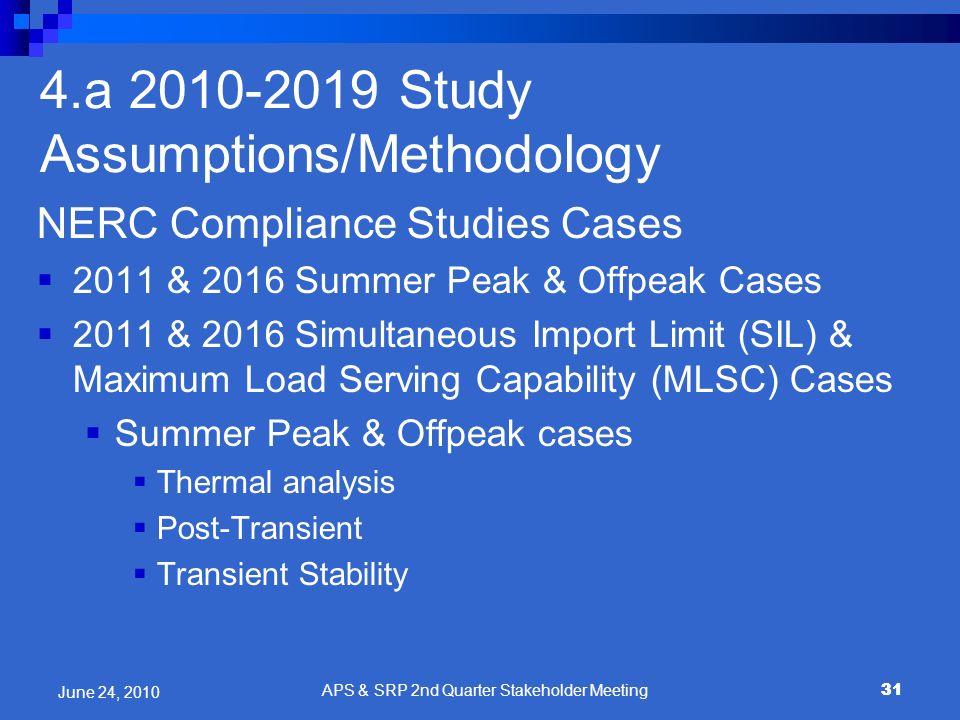 31 NERC Compliance Studies Cases 2011 & 2016 Summer Peak & Offpeak Cases 2011 & 2016 Simultaneous Import Limit (SIL) & Maximum Load Serving Capability