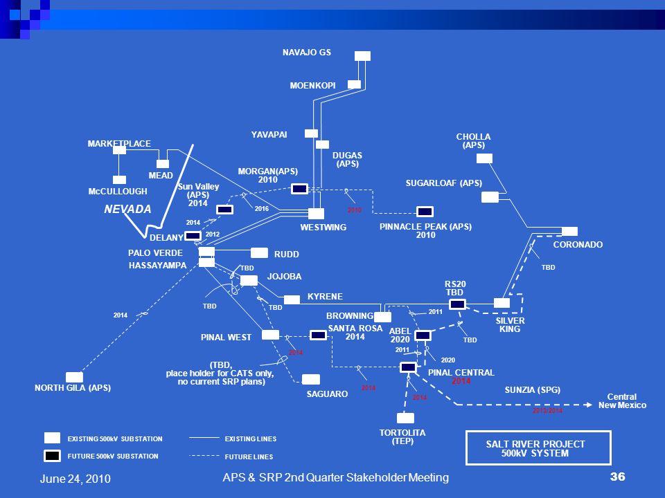 FUTURE LINES EXISTING LINES FUTURE 500kV SUBSTATIONEXISTING 500kV SUBSTATION SALT RIVER PROJECT 500kV SYSTEM NEVADA WESTWING KYRENE SILVER KING CORONA
