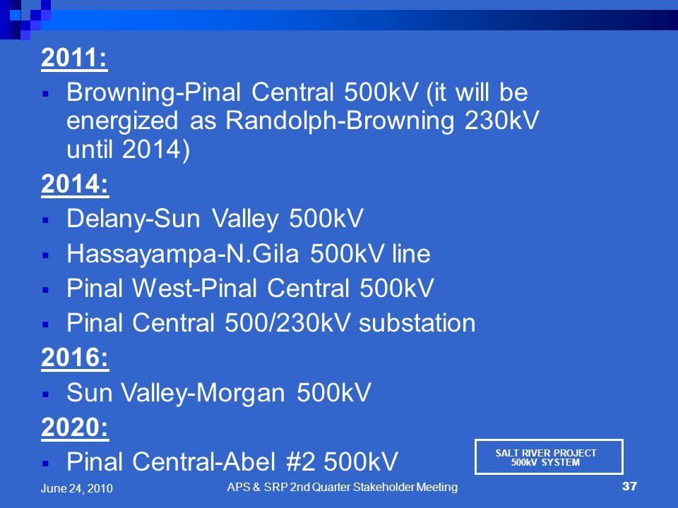 37 2011: Browning-Pinal Central 500kV (it will be energized as Randolph-Browning 230kV until 2014) 2014: Delany-Sun Valley 500kV Hassayampa-N.Gila 500