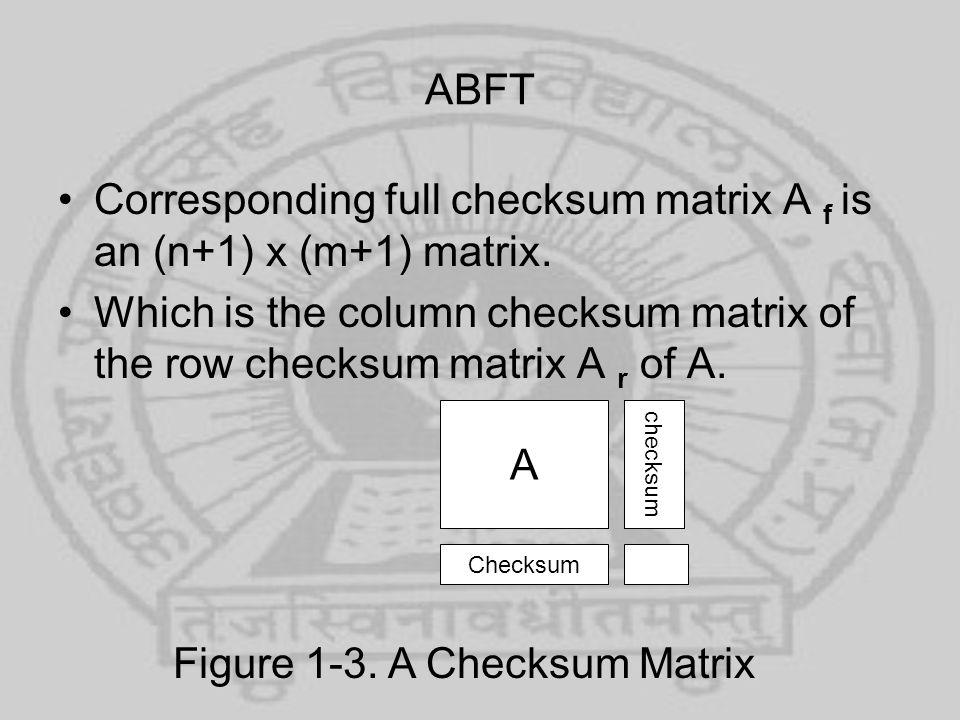 ABFT Corresponding full checksum matrix A f is an (n+1) x (m+1) matrix. Which is the column checksum matrix of the row checksum matrix A r of A. A Che