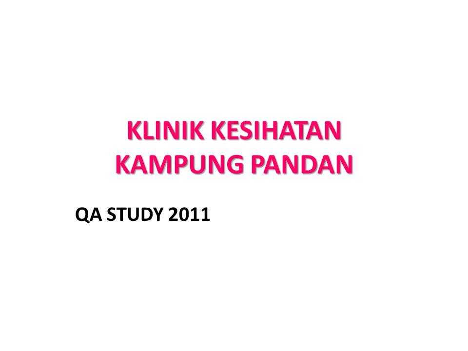 KLINIK KESIHATAN KAMPUNG PANDAN QA STUDY 2011