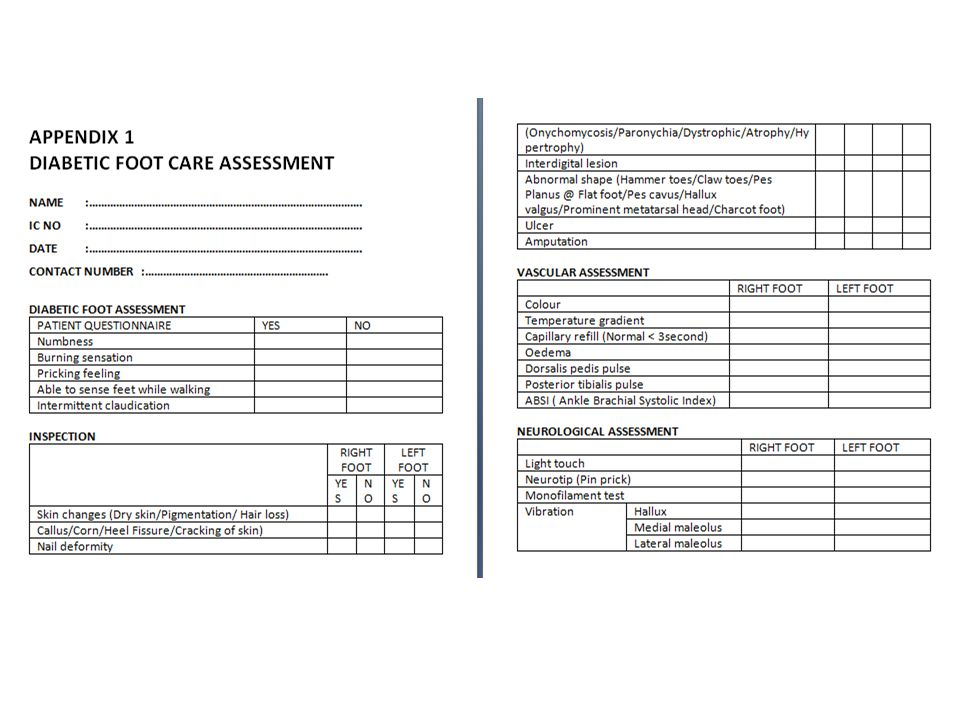 Diabetic Foot Assessment Form Staffs observation on skill Staffs knowledge questionnaire