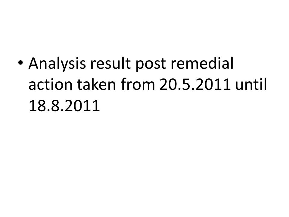 Analysis result post remedial action taken from 20.5.2011 until 18.8.2011
