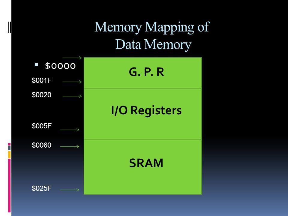 Memory Mapping of Data Memory $0000 G. P. R I/O Registers SRAM $001F $0020 $005F $0060 $025F