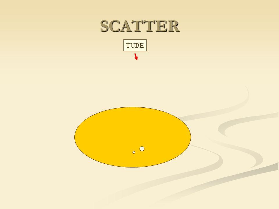 SCATTER TUBE