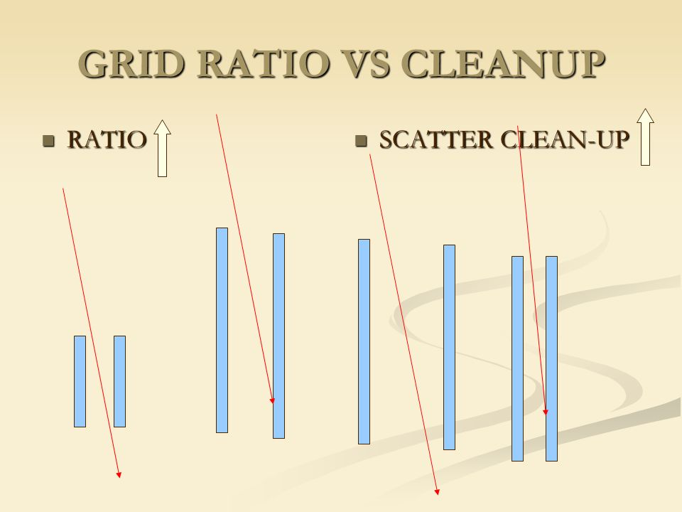 GRID RATIO VS CLEANUP RATIO RATIO SCATTER CLEAN-UP