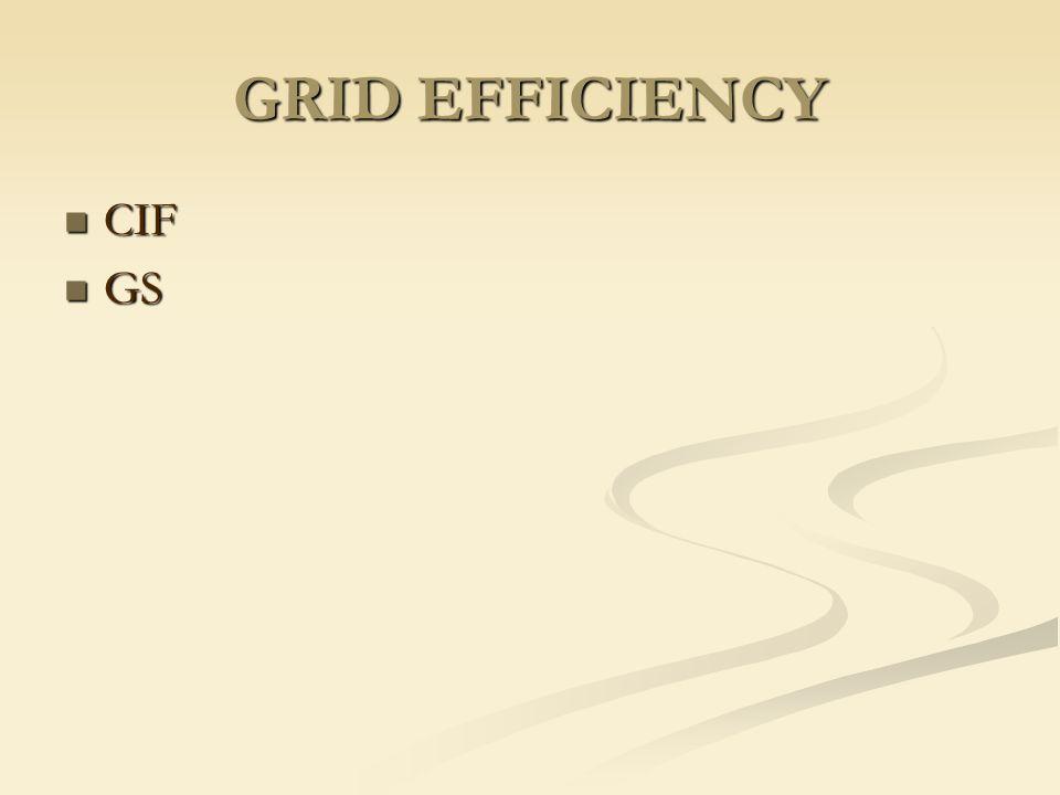 GRID EFFICIENCY CIF CIF GS GS