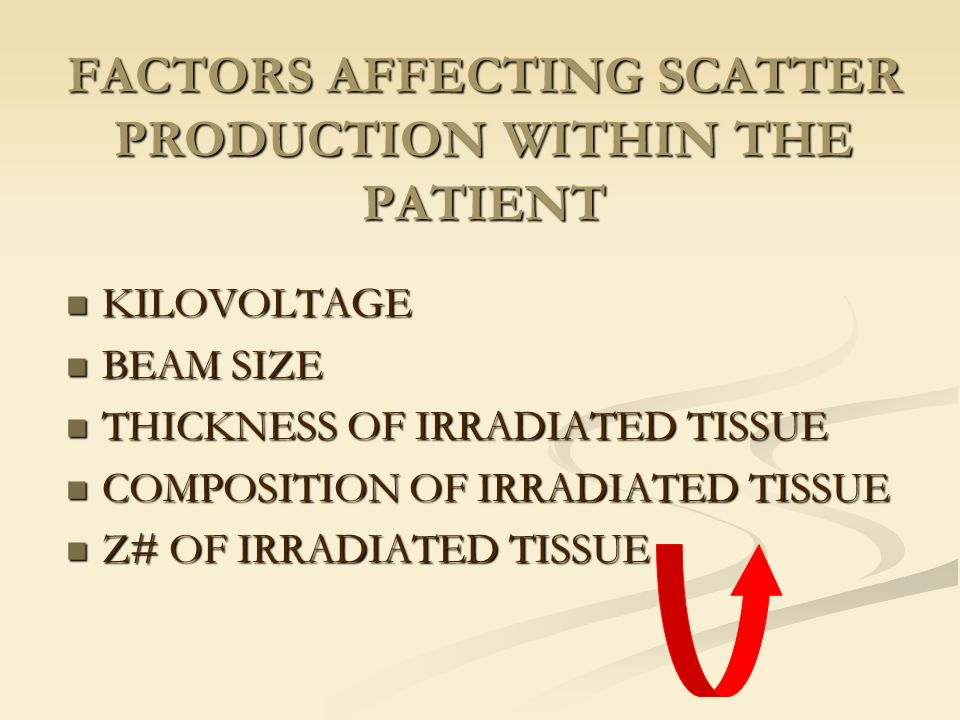 FACTORS AFFECTING SCATTER PRODUCTION WITHIN THE PATIENT KILOVOLTAGE KILOVOLTAGE BEAM SIZE BEAM SIZE THICKNESS OF IRRADIATED TISSUE THICKNESS OF IRRADI