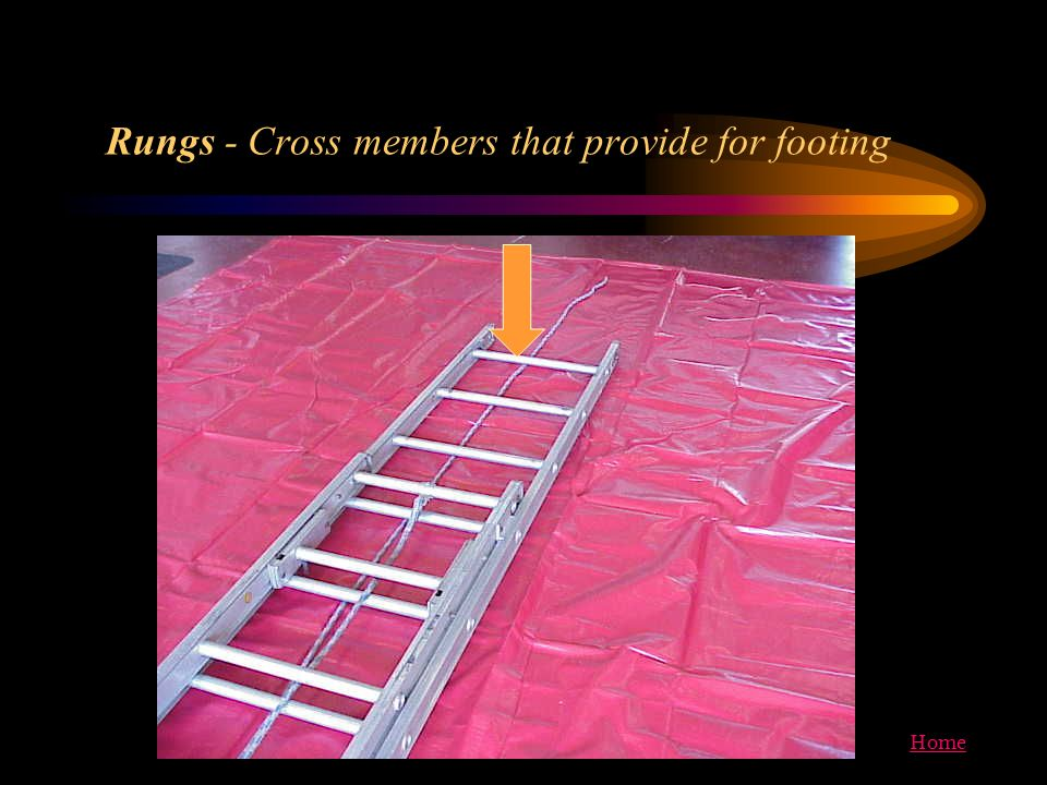 Home Rungs - Cross members that provide for footing
