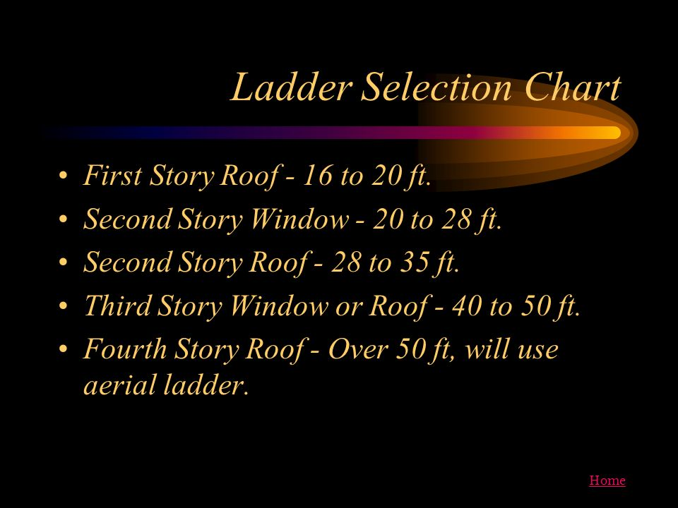 Home Ladder Selection Chart First Story Roof - 16 to 20 ft. Second Story Window - 20 to 28 ft. Second Story Roof - 28 to 35 ft. Third Story Window or