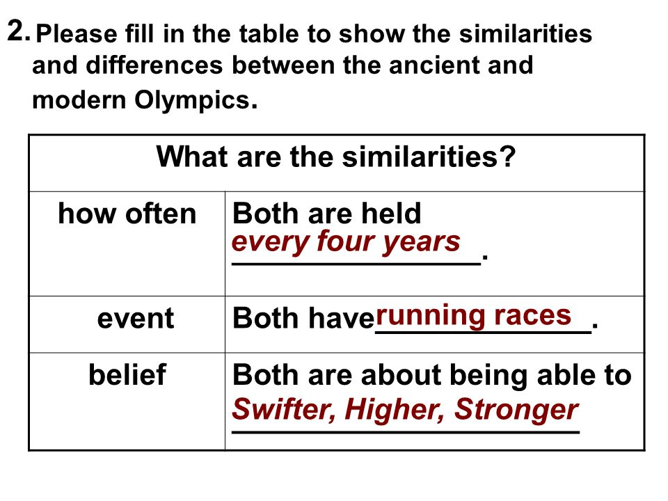 If we change the title An Interview into another one, what will it be? A. An interview about the Ancient Olympics B. An interview about the Modern Oly
