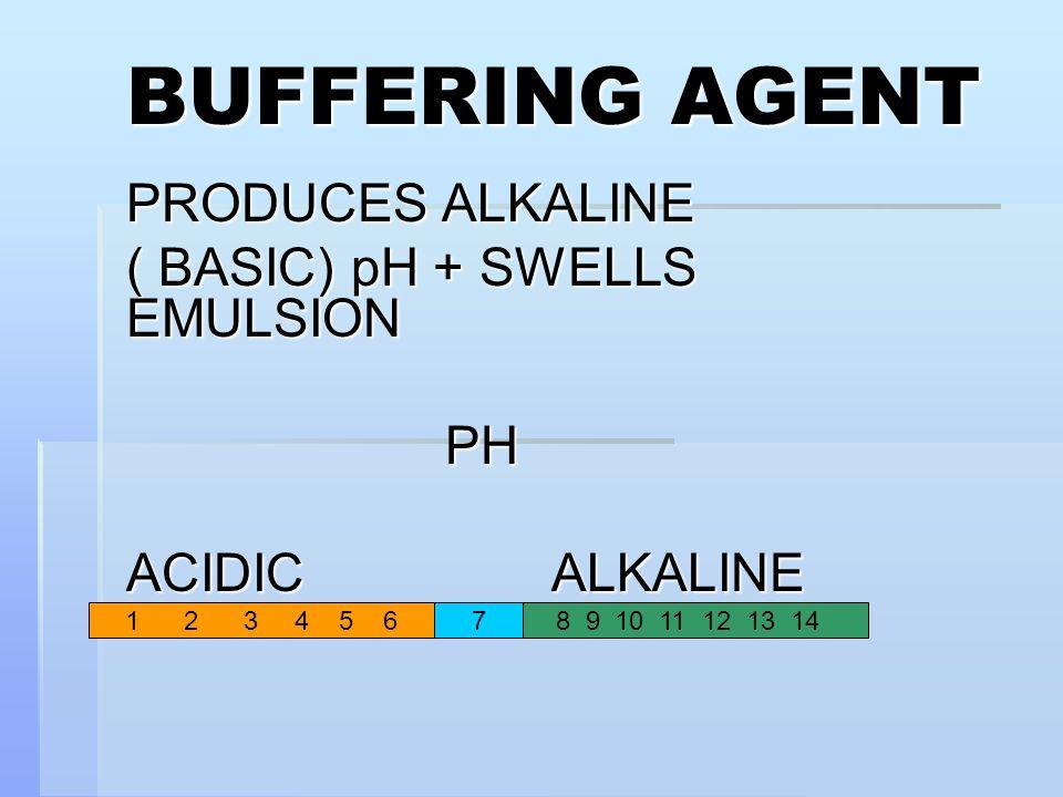 BUFFERING AGENT PRODUCES ALKALINE ( BASIC) pH + SWELLS EMULSION PH ACIDICALKALINE 1 2 3 4 5 678 9 10 11 12 13 14