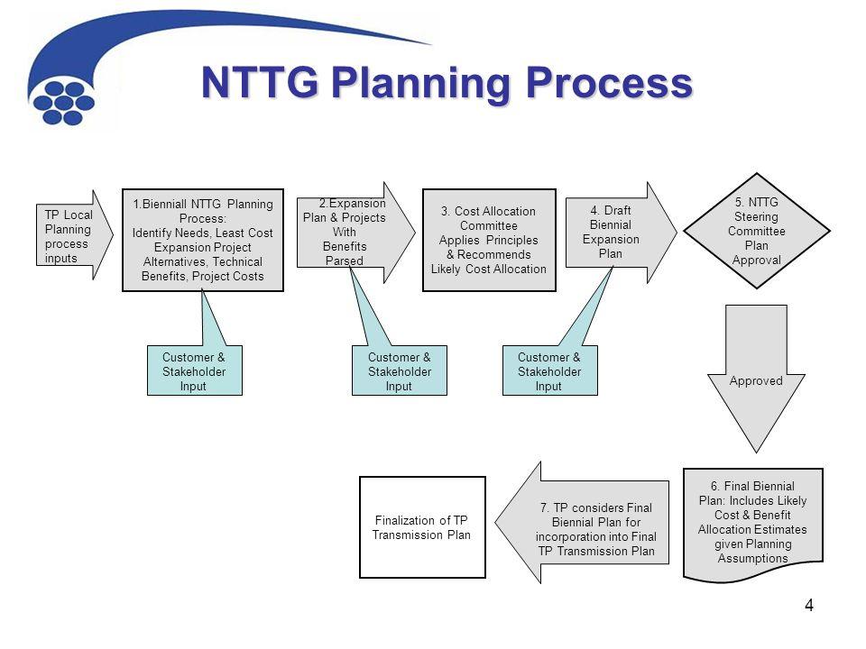 4 NTTG Planning Process 5.