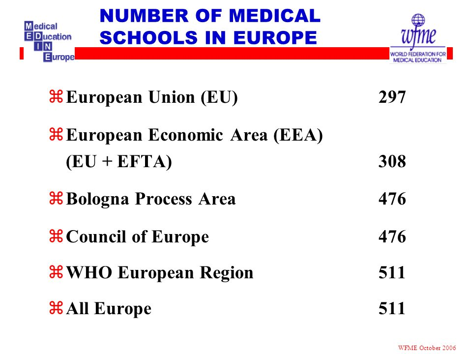MAIN DIVERSITIES OF BASIC MEDICAL EDUCATION IN EUROPE zPublic or private schools zDuration of curriculum: 4 ½ -7 years z+/- specialisation (ex.: science-track; paediatric track) zCurricular models zClinical training zResearch attainment zPre-registration training: 0-24 months before licensure WFME October 2006