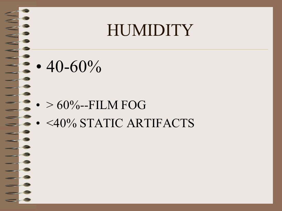 HUMIDITY 40-60% > 60%--FILM FOG <40% STATIC ARTIFACTS