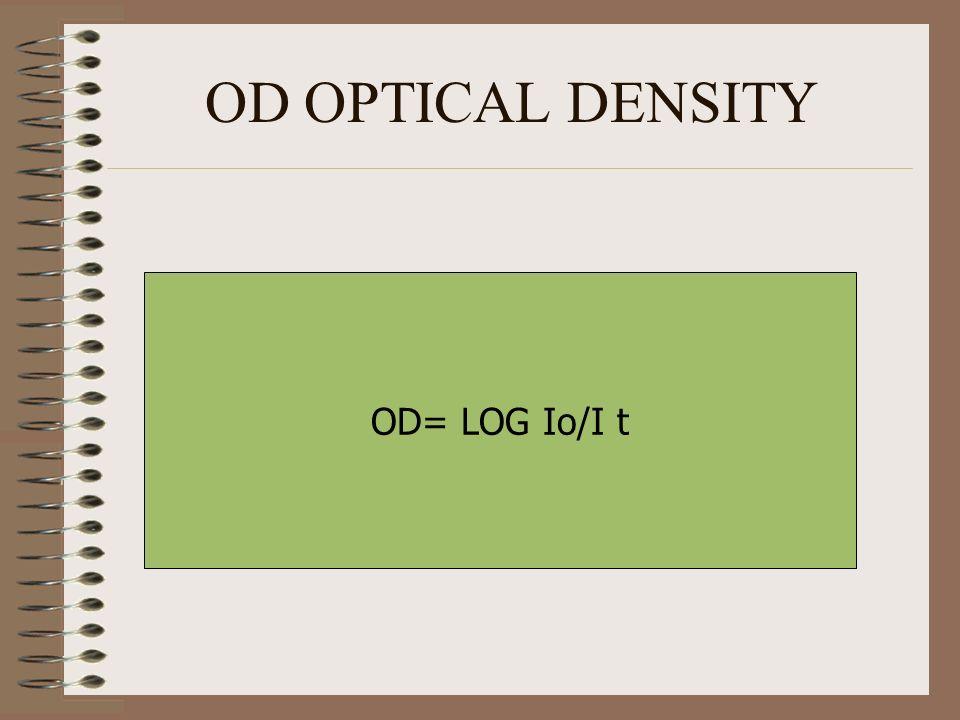 OD OPTICAL DENSITY OD= LOG Io/I t
