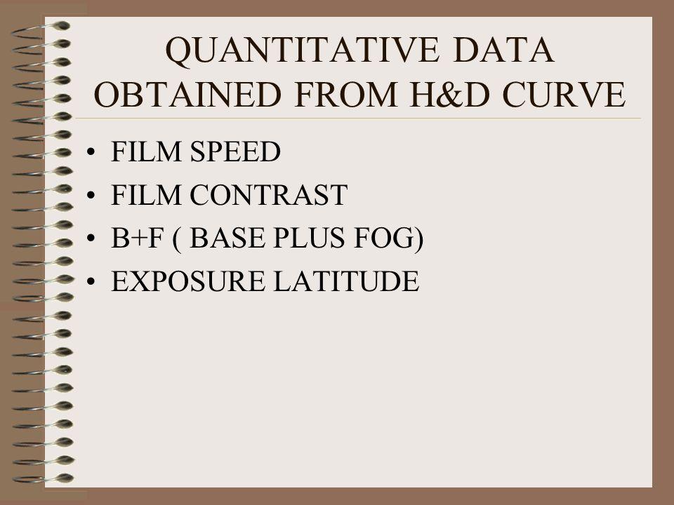 QUANTITATIVE DATA OBTAINED FROM H&D CURVE FILM SPEED FILM CONTRAST B+F ( BASE PLUS FOG) EXPOSURE LATITUDE