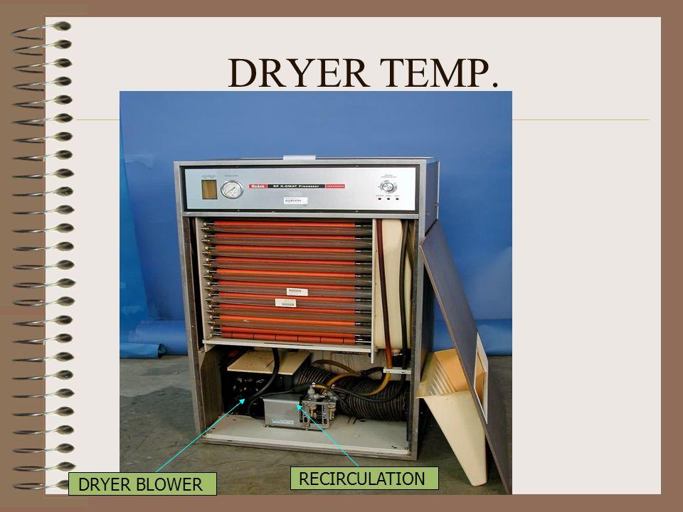 DRYER TEMP. DRYER BLOWER RECIRCULATION