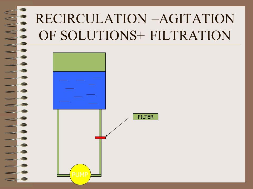 RECIRCULATION –AGITATION OF SOLUTIONS+ FILTRATION PUMP FILTER