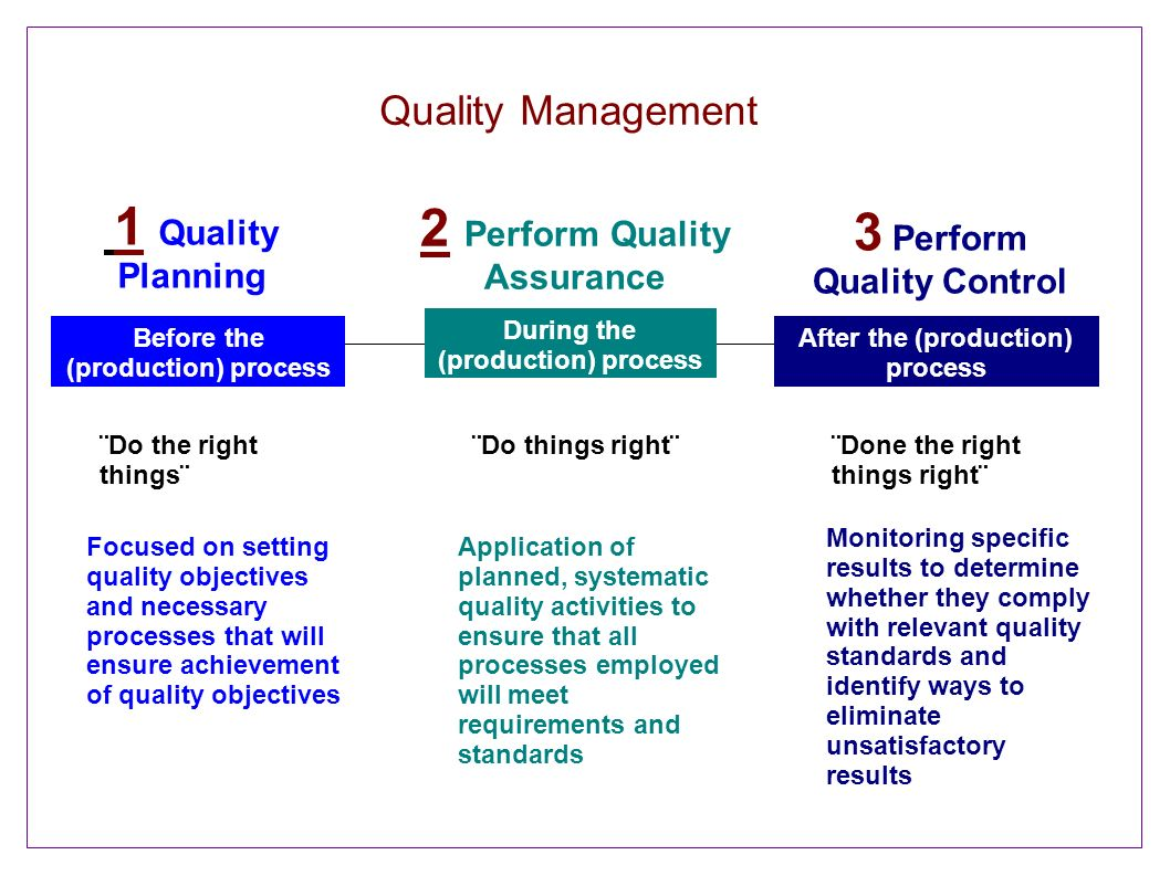 Quality Management 1 Quality Planning 2 Perform Quality Assurance 3 Perform Quality Control Before the (production) process After the (production) pro