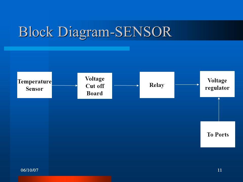 06/10/0711 Block Diagram-SENSOR Temperature Sensor Relay Voltage regulator Voltage Cut off Board To Ports